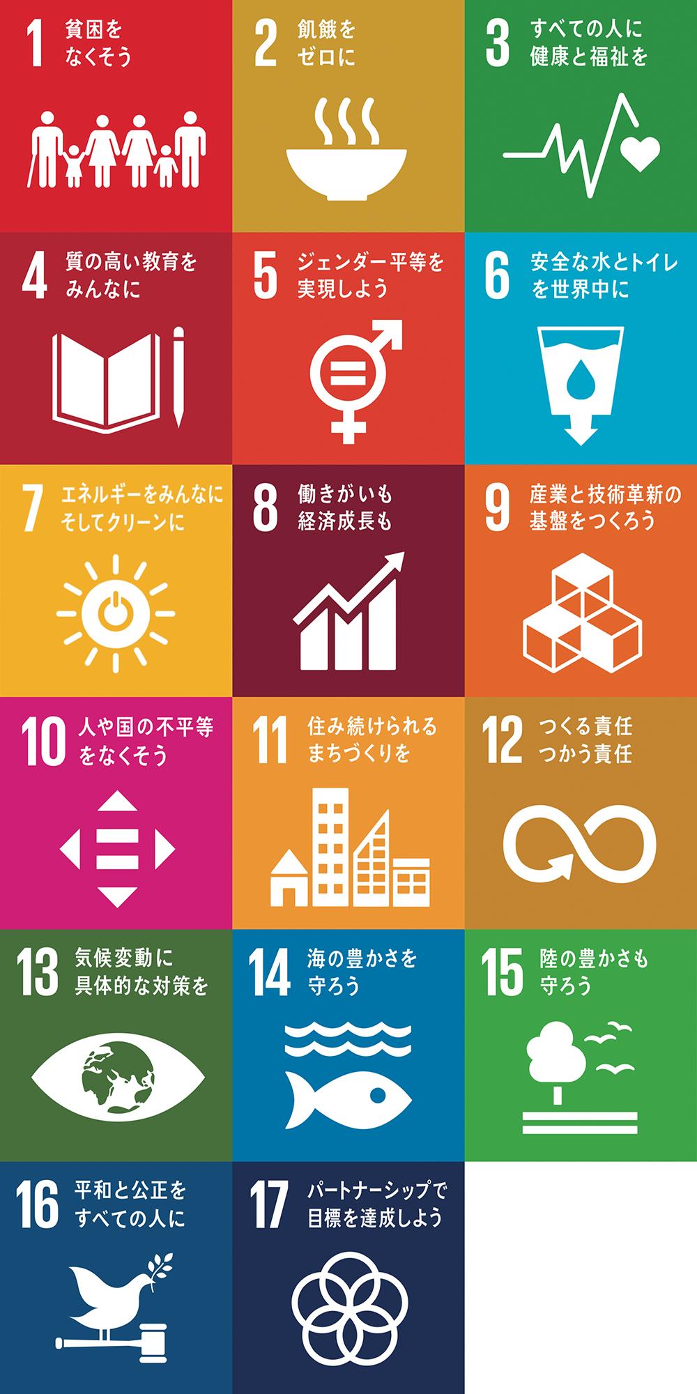 持続 可能 な 開発 目標 持続可能な開発目標(SDGs)|セーブ・ザ・チルドレン・ジャパン