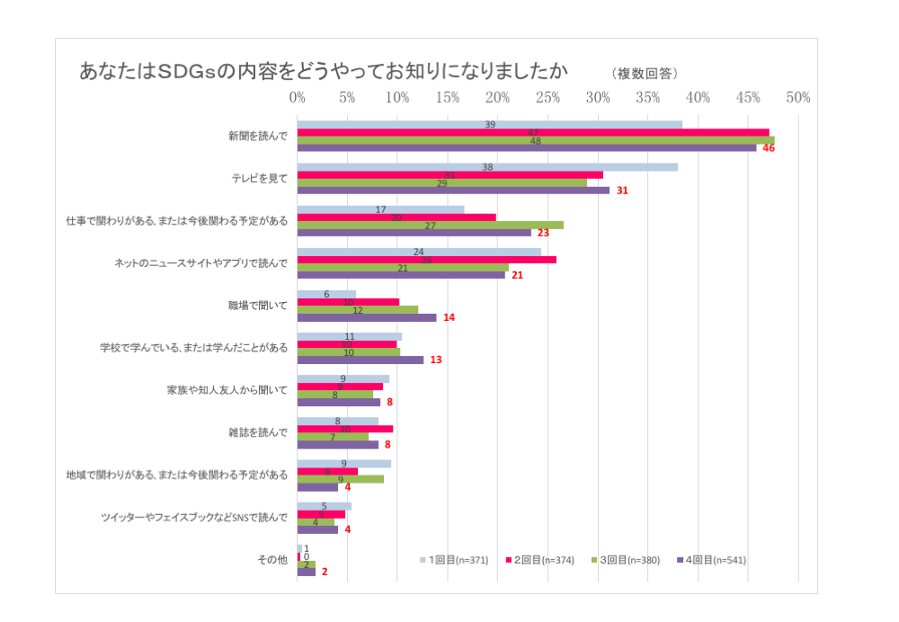 sdgs_survey04_03