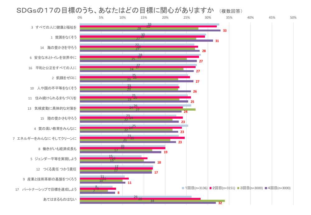 sdgs_survey04_04