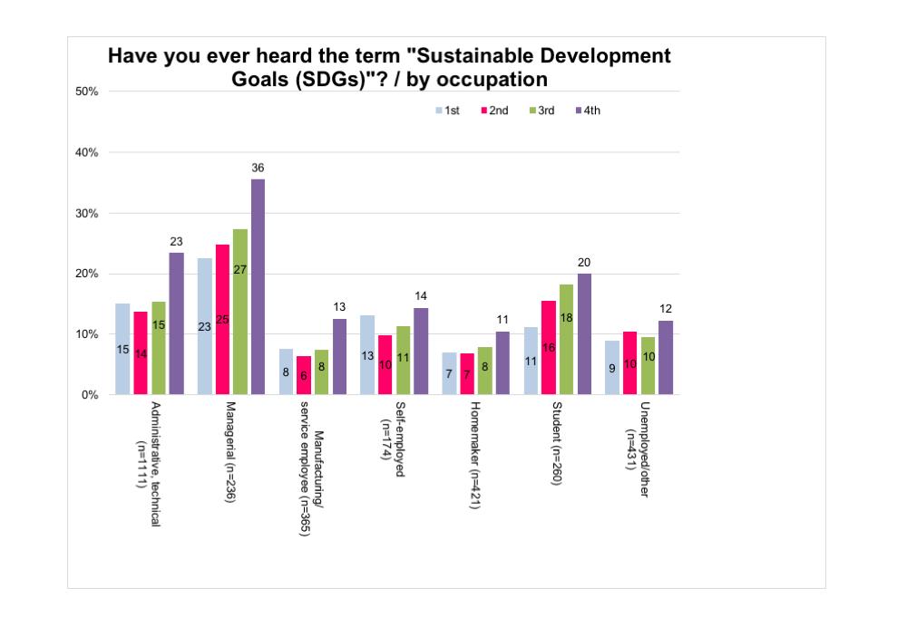 SDGs_survey04_E2