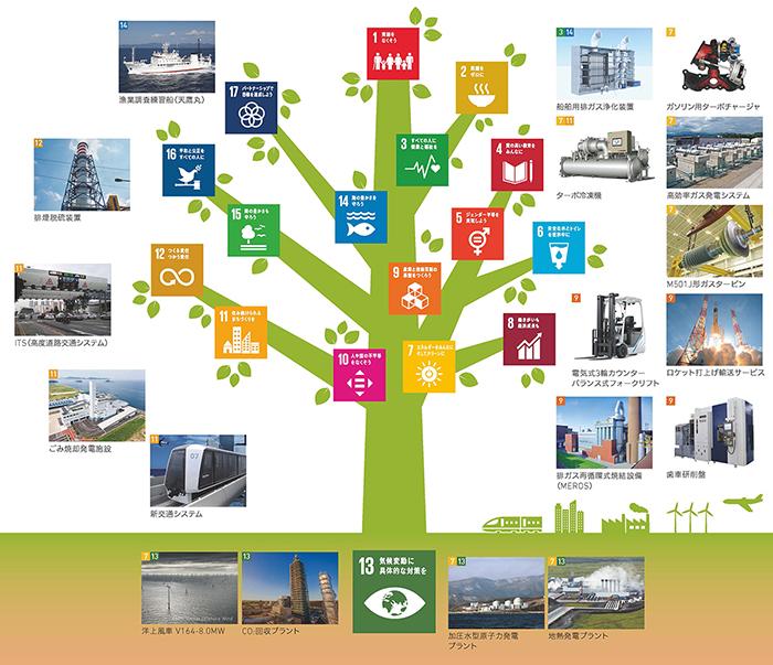 SDGs_mhi04