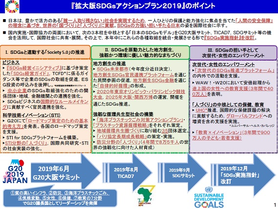 sdgs_fujita02_03